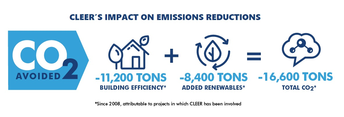 CLEER's impact on reduced energy use and emissions